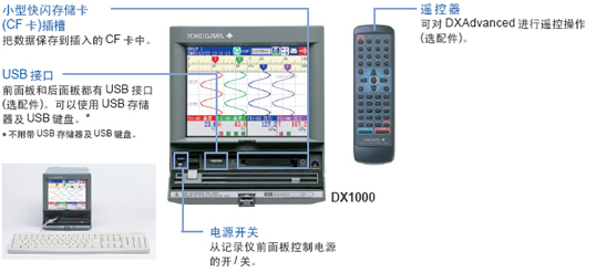 DX1000 Overview