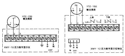 用途说明: 电阻远传压力表适用于测量对铜及铜合金不器腐蚀作用的液体、蒸汽和气体等介质的压力。因为在仪表内部设置滑线电阻式发送器,故可把测值以电量值传至远离测量点的二次仪表上,以实现集中检测和远距离控制。此外,本仪表并能就地指示压力,以便于现场工艺检查。  主要技术指标: 精确度等级:1.