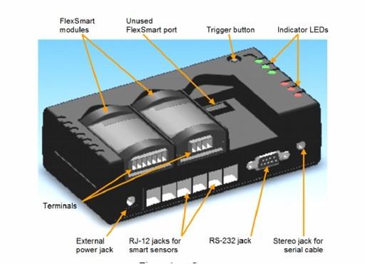 db9与传感器8针接线图