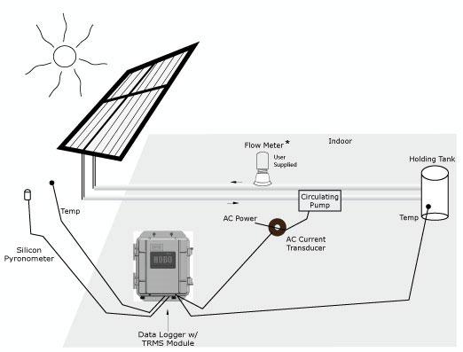 大阳跟踪电路图