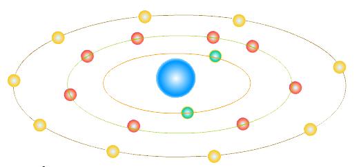 核磁共振波谱法简介和其工作原理 核磁共振(nuclear magnetic resonance ; NMR )现象是1946 年由美国斯坦福大学的F . Bloch 等人和哈佛大学的E . M . Purcell等人各自独立发现的,Bloch 和Purcell 因此获得了1952 年诺贝尔物理学奖。40 多年来,核磁共振不仅形成为一门有完整理论的新兴学科 核磁共振波谱学,并且,各种新的实验技术不断发展、仪器不断完善,在化学、生物学、医学、药物学等许多领域得到了广泛的应用。核磁共振波谱仪已成为研究分子结构和