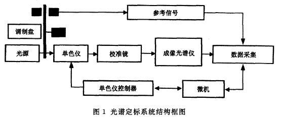 电路 电路图 电子 设计 素材 原理图 555_234