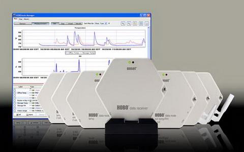 HOBO ZW系列无线数据节点
