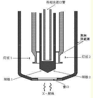 钯电子结构示意图