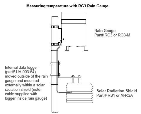 时间温度的电路图