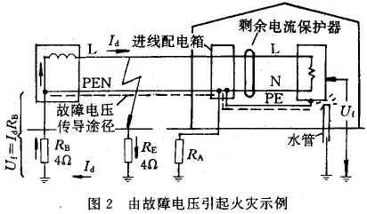 电池测试仪| 相序表| 万用表| 功率计| 示波器| 电阻测试仪| 电阻计
