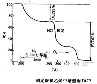 电路 电路图 电子 原理图 325_282