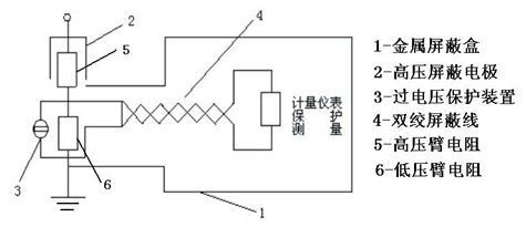 电子式电流电压互感器原理和主要技术名词和技术规范