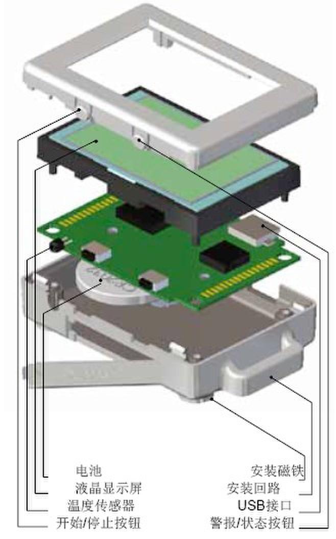 HOBO数据记录器内部电子原件组件结构剖析 大多数人使用数据记录器 时通常是指 整件设备, 包括进行记录的数据记录器和 测量参数的传感器。 我们来深入了解该设备是实际上是什么和做什么。数据记录器最基 本的部分是一件小设备,具有内部微处理器、数据存储以及一个或 多个传感器,全都封装在一个坚硬的塑料盒中。 根据不同的型号, 塑料盒具有防水和/或抗干扰特点。 注:广州市骏凯电子科技有限公司是美国ONSET公司HOBO记录仪大中华区代理商! 详细HOBO产品:http://www.